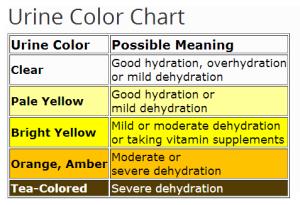 urine-color-chart-7