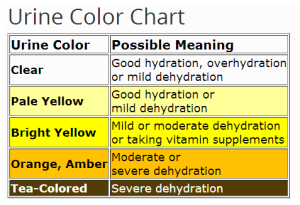 urine-color-chart-7